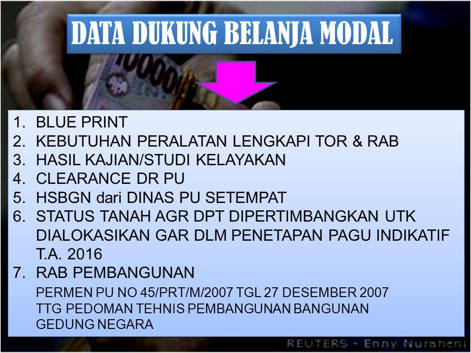 DATA DUKUNG BELANJA MODAL 1.BLUE PRINT 2.KEBUTUHAN PERALATAN LENGKAPI TOR & RAB 3.HASIL KAJIAN/STUDI KELAYAKAN 4.CLEARANCE DR PU 5.HSBGN dari DINAS PU