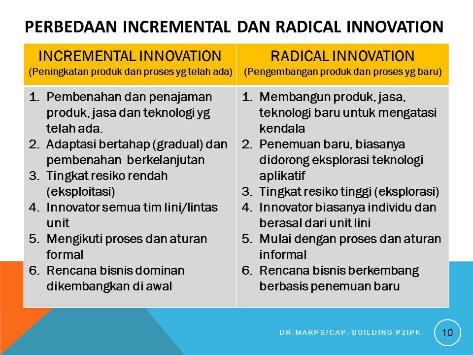 KESIMPULAN  Nilai dari incremental innovation adalah perbaikan berkelanjutan, pertumbuhan profit yang pasti dan pengelolaan inovasi sesuai rancangan  Sensitivitas dan kapasitas berinovasi terbangun dalam setiap lini dan unit kerja.