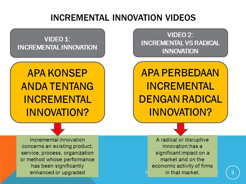 INCREMENTAL INNOVATION VIDEOS DR.MARPS/CAP. BUILDING P2IPK 3 VIDEO 1: INCREMENTAL INNOVATION APA KONSEP ANDA TENTANG INCREMENTAL INNOVATION? VIDEO 2: