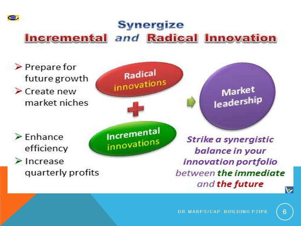 KARAKTERISTIK INCREMENTAL INNOVATION 1.Menggunakan core kompetensi dan kemampuan yg telah ada.