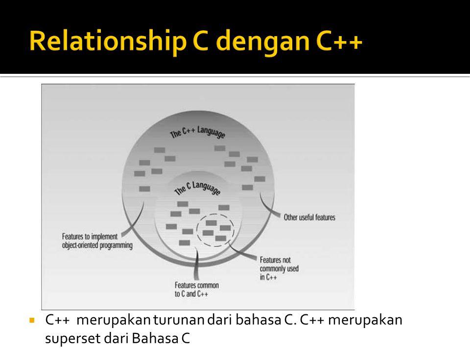  C++ merupakan turunan dari bahasa C. C++ merupakan superset dari Bahasa C