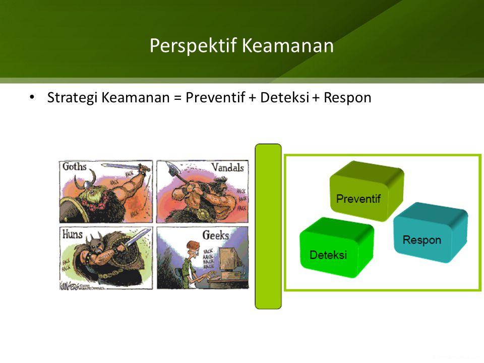 Strategi Keamanan Preventif – Melindungi komputer atau informasi dari pengganggu dan kesalahan.