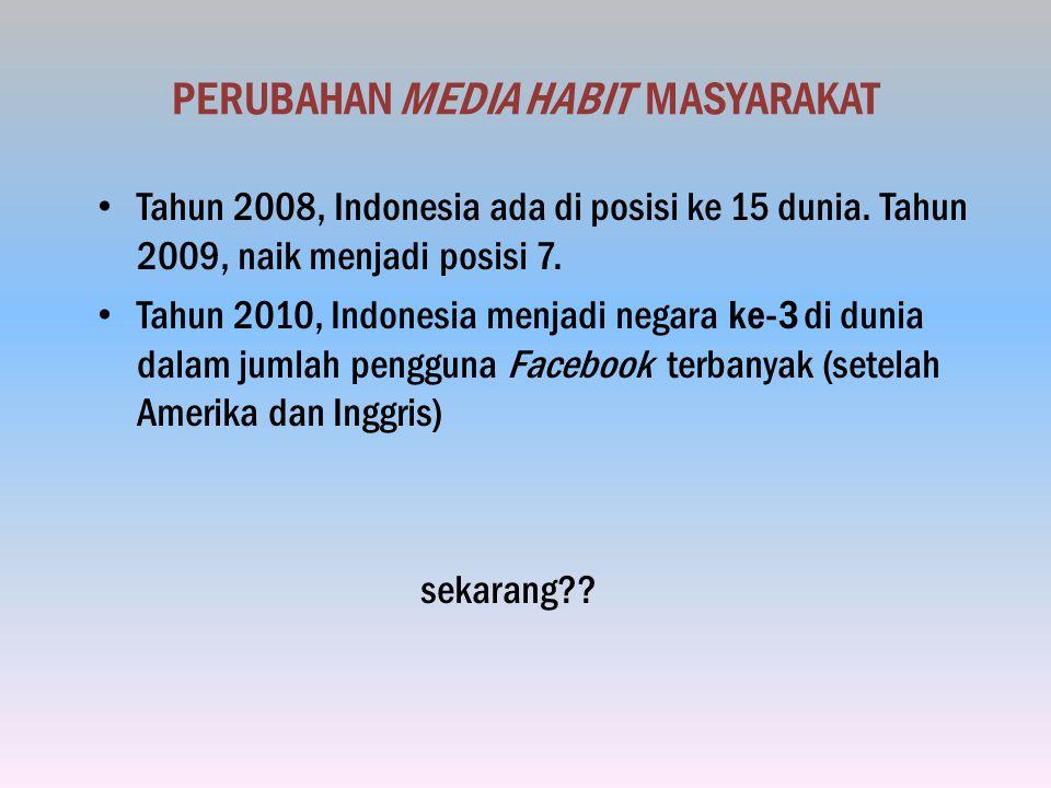 PERUBAHAN MEDIA HABIT MASYARAKAT Tahun 2008, Indonesia ada di posisi ke 15 dunia.