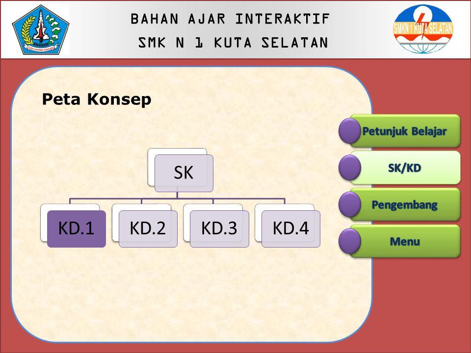 Peta Konsep SKKD.1KD.2KD.3KD.4 BAHAN AJAR INTERAKTIF SMK N 1 KUTA SELATAN BAHAN AJAR INTERAKTIF SMK N 1 KUTA SELATAN
