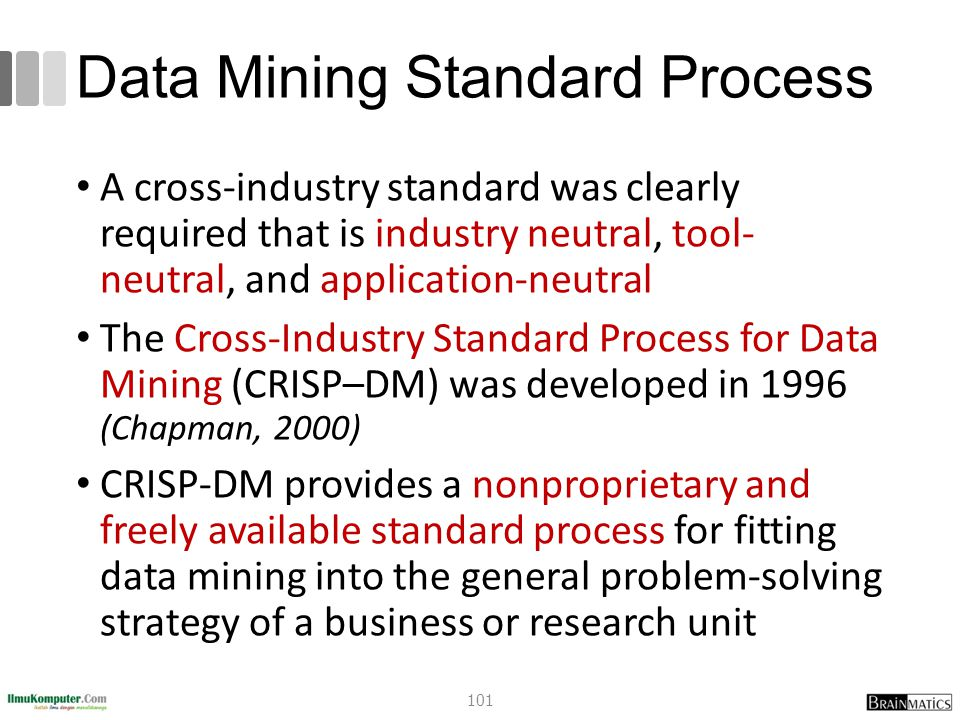 Data Mining Standard Process A cross-industry standard was clearly required that is industry neutral, tool- neutral, and application-neutral The Cross