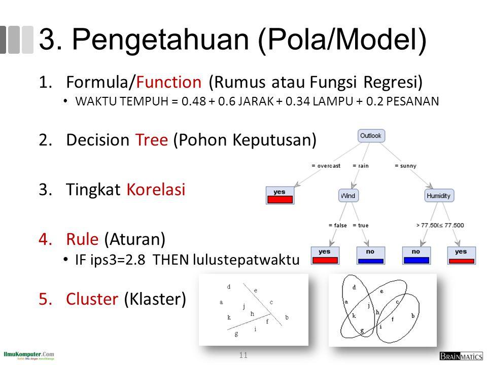 3. Pengetahuan (Pola/Model) 1.Formula/Function (Rumus atau Fungsi Regresi) WAKTU TEMPUH = 0.48 + 0.6 JARAK + 0.34 LAMPU + 0.2 PESANAN 2.Decision Tree
