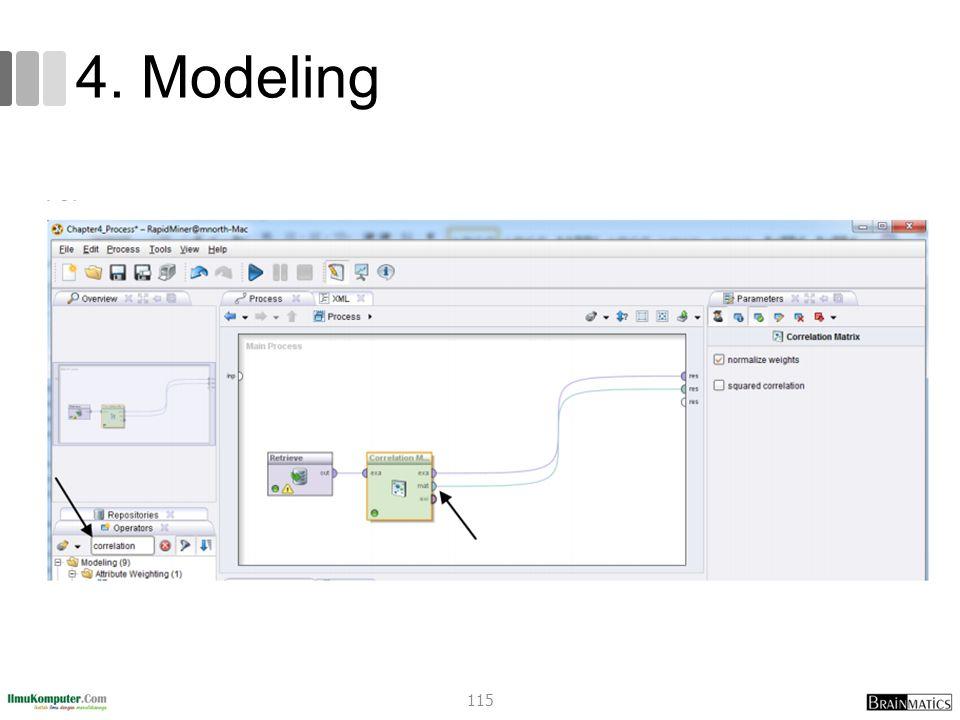 4. Modeling 115