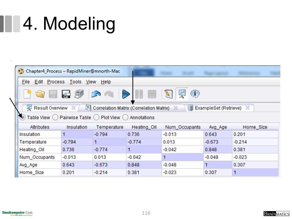 4. Modeling 116