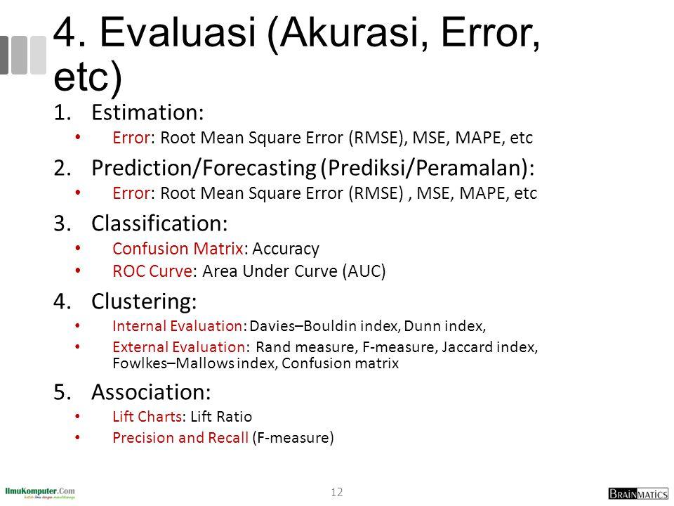 4. Evaluasi (Akurasi, Error, etc) 1.Estimation: Error: Root Mean Square Error (RMSE), MSE, MAPE, etc 2.Prediction/Forecasting (Prediksi/Peramalan): Er