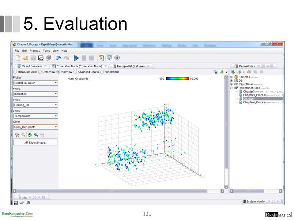 5. Evaluation 121