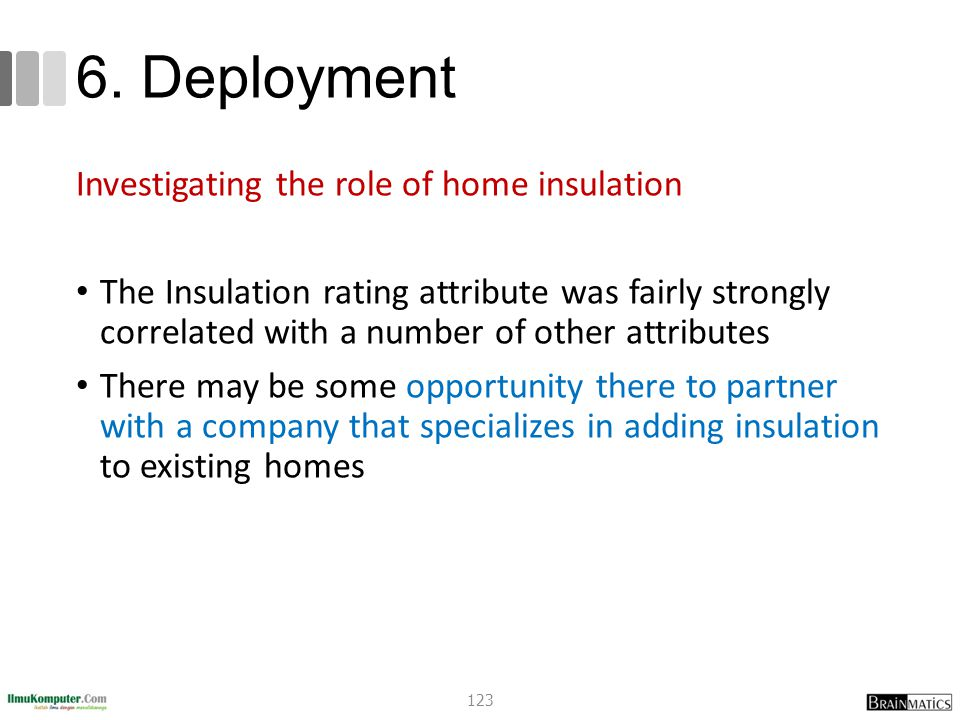 6. Deployment Investigating the role of home insulation The Insulation rating attribute was fairly strongly correlated with a number of other attribut