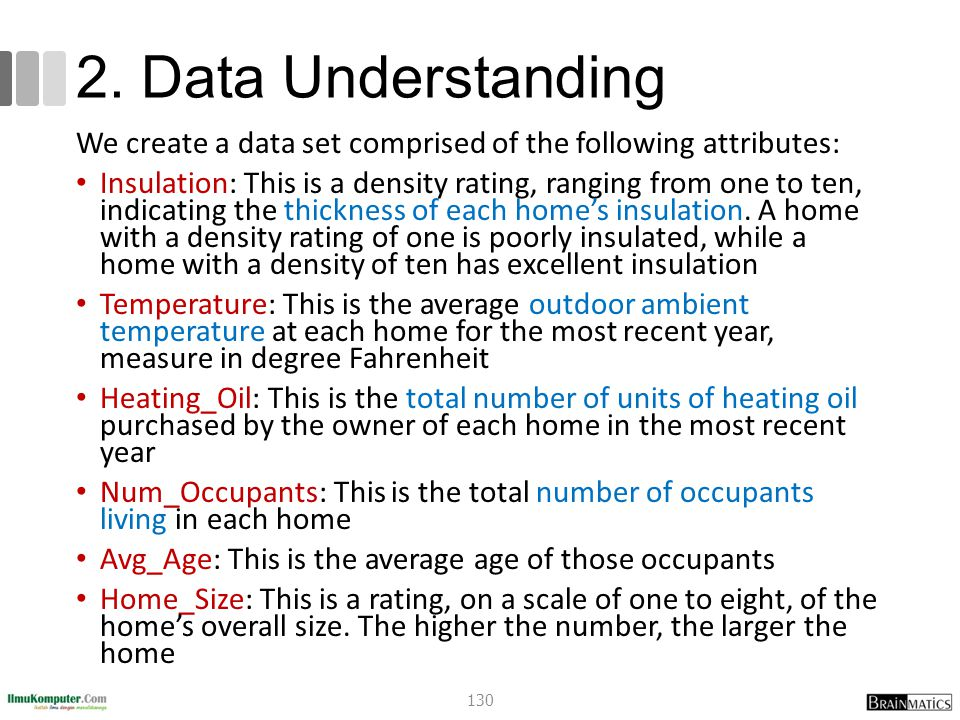 2. Data Understanding We create a data set comprised of the following attributes: Insulation: This is a density rating, ranging from one to ten, indic