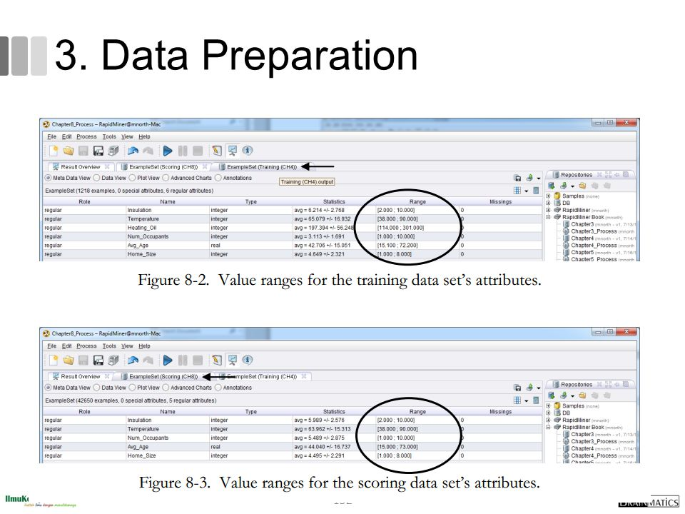 3. Data Preparation 132
