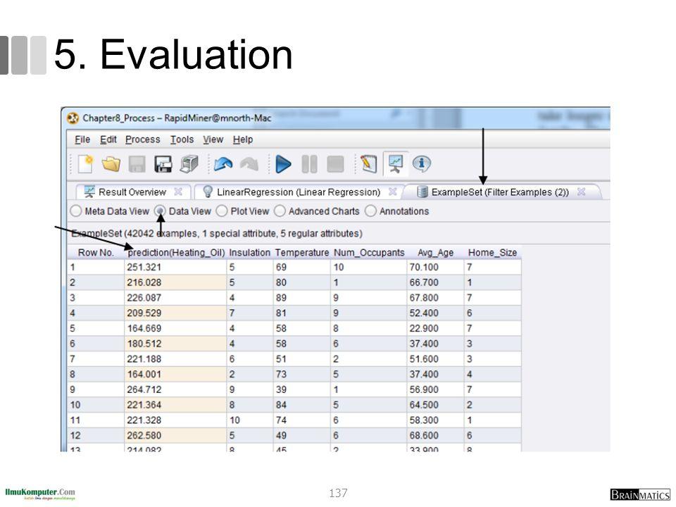 5. Evaluation 137