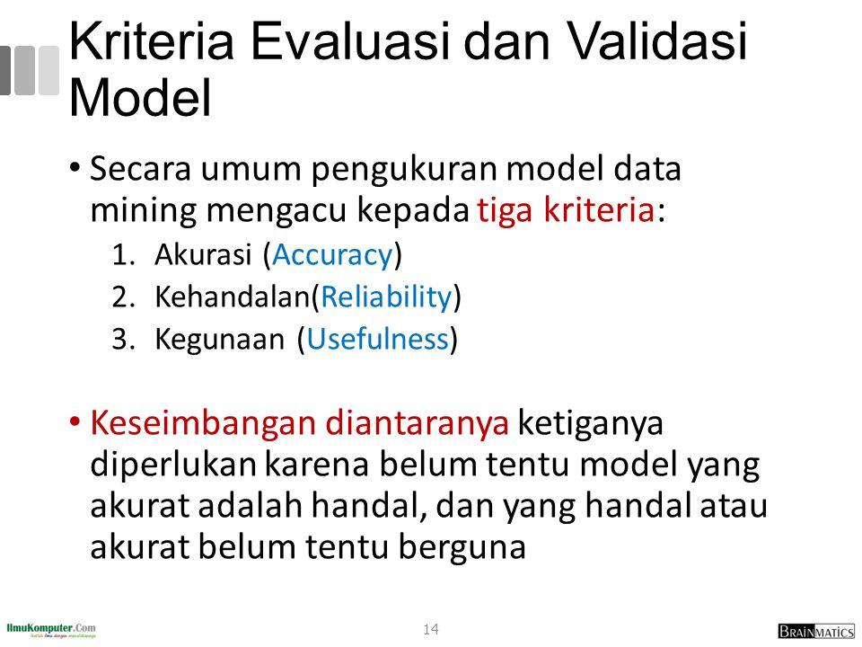 Kriteria Evaluasi dan Validasi Model Secara umum pengukuran model data mining mengacu kepada tiga kriteria: 1.Akurasi (Accuracy) 2.Kehandalan(Reliabil
