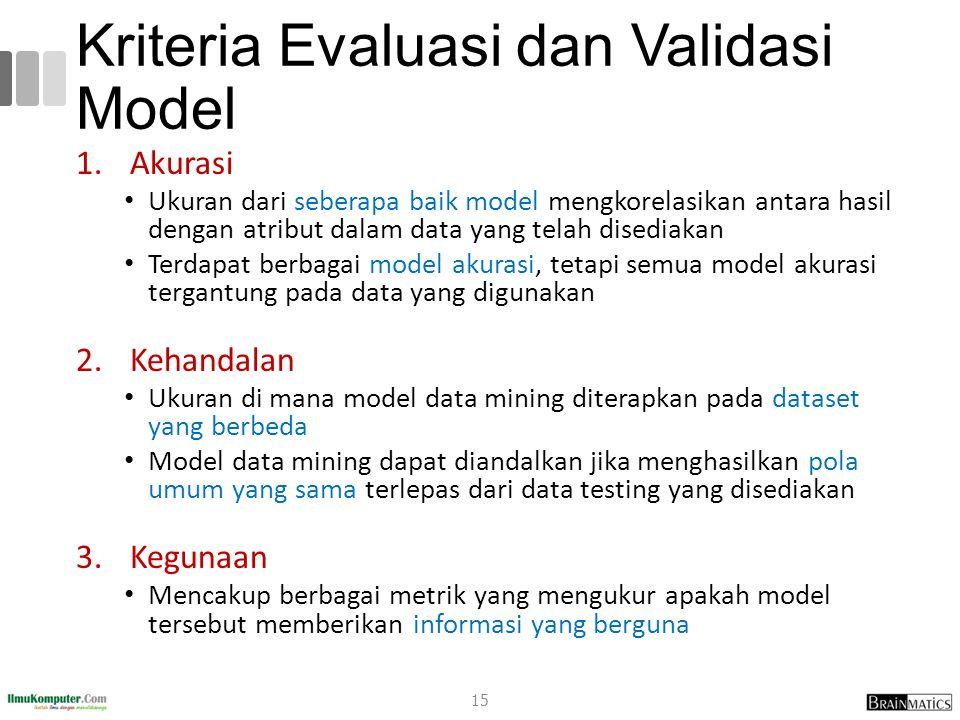 Kriteria Evaluasi dan Validasi Model 1.Akurasi Ukuran dari seberapa baik model mengkorelasikan antara hasil dengan atribut dalam data yang telah dised
