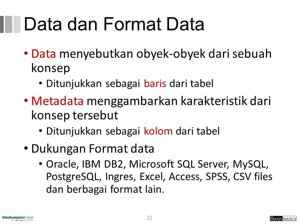 Data dan Format Data Data menyebutkan obyek-obyek dari sebuah konsep Ditunjukkan sebagai baris dari tabel Metadata menggambarkan karakteristik dari ko