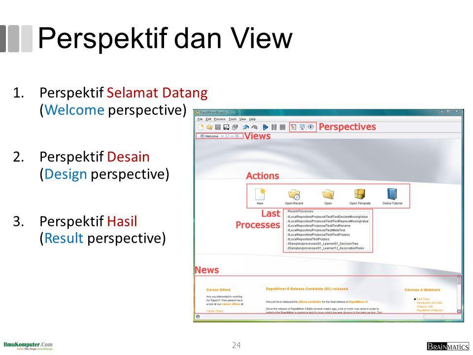 Perspektif dan View 1.Perspektif Selamat Datang (Welcome perspective) 2.Perspektif Desain (Design perspective) 3.Perspektif Hasil (Result perspective)