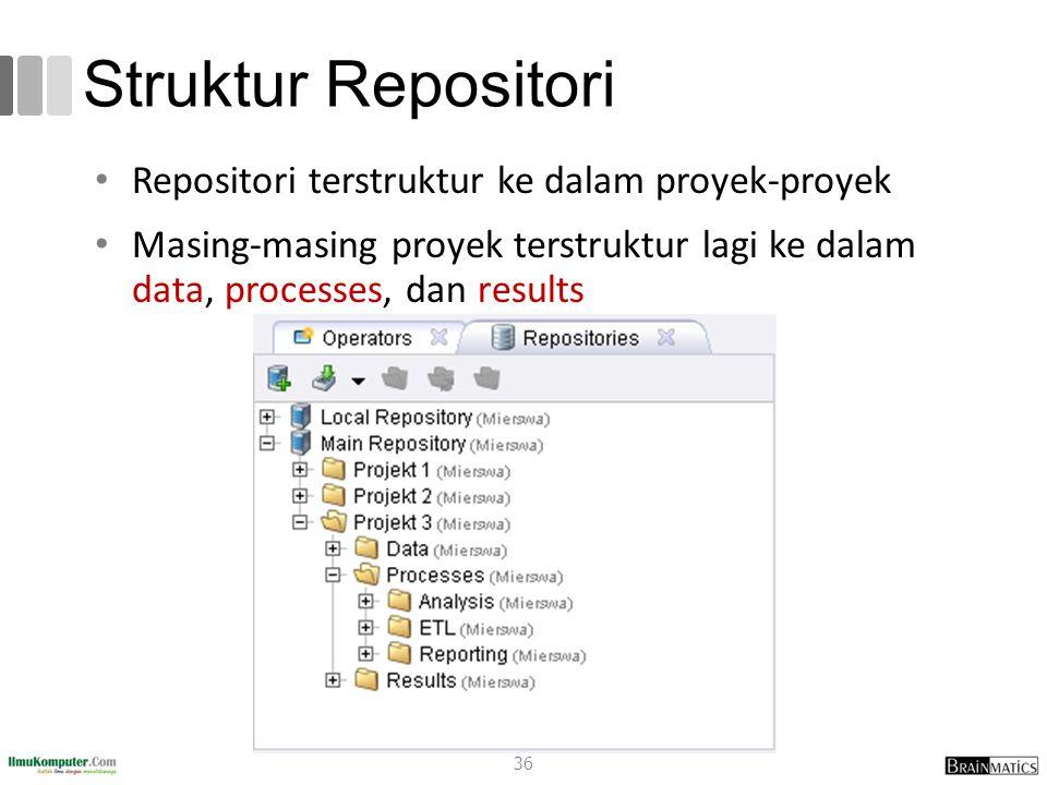 Struktur Repositori Repositori terstruktur ke dalam proyek-proyek Masing-masing proyek terstruktur lagi ke dalam data, processes, dan results 36