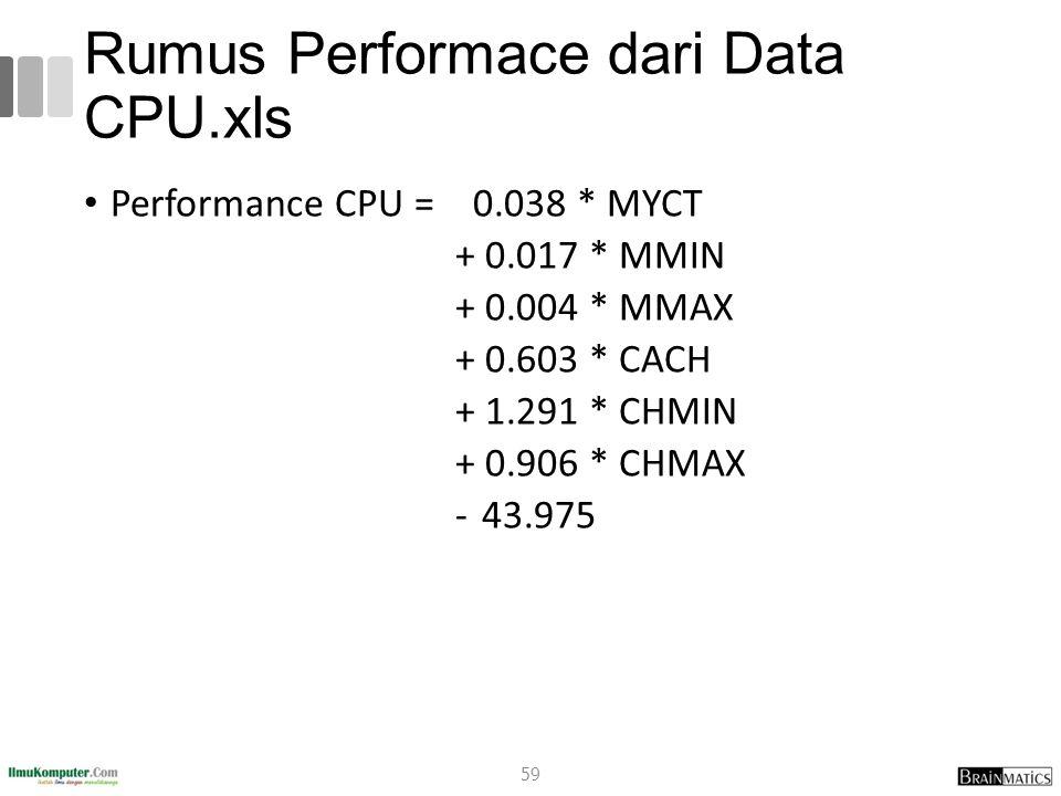 Rumus Performace dari Data CPU.xls Performance CPU = 0.038 * MYCT + 0.017 * MMIN + 0.004 * MMAX + 0.603 * CACH + 1.291 * CHMIN + 0.906 * CHMAX -43.975