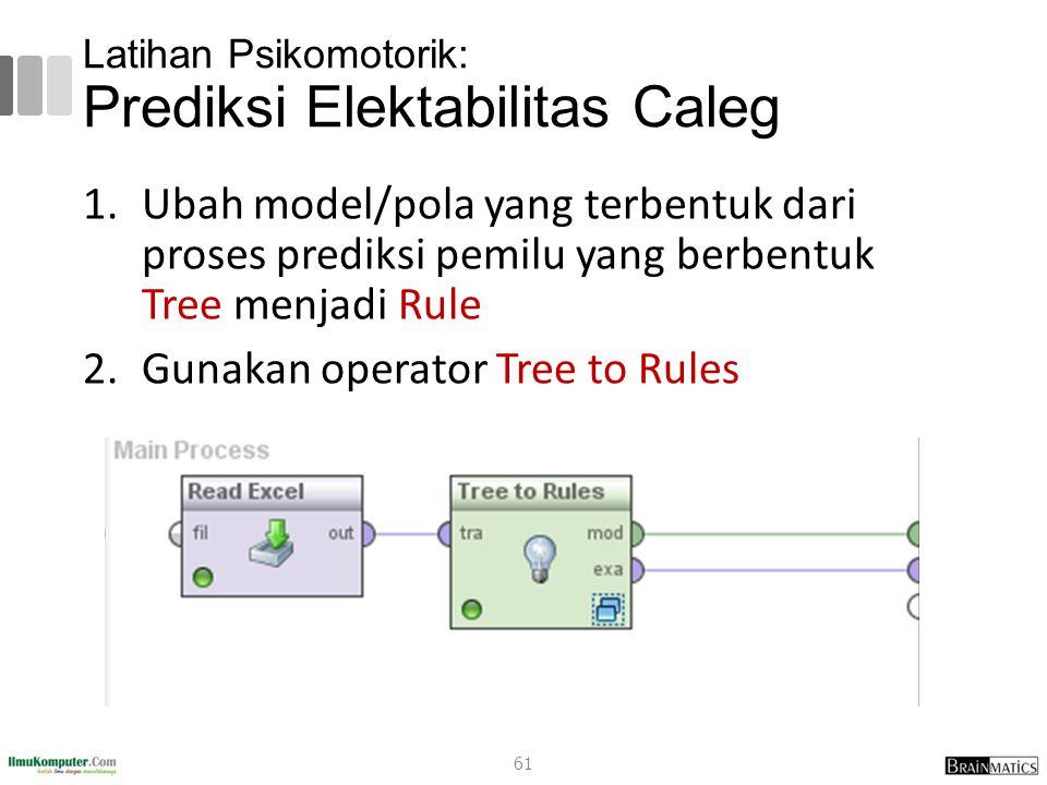 Latihan Psikomotorik: Prediksi Elektabilitas Caleg 1.Ubah model/pola yang terbentuk dari proses prediksi pemilu yang berbentuk Tree menjadi Rule 2.Gun