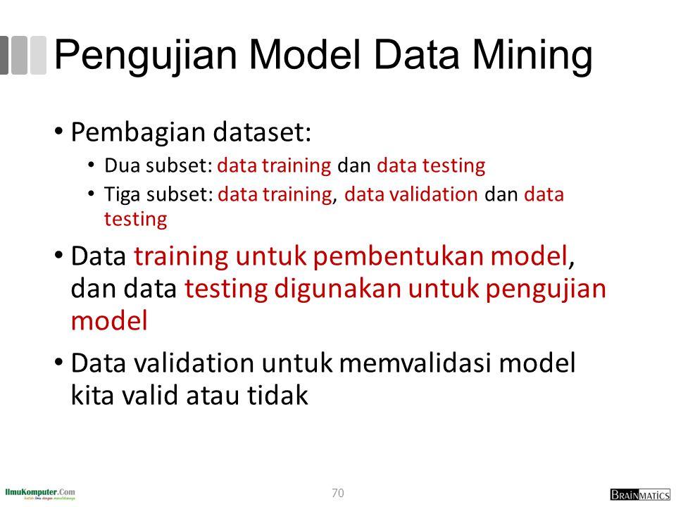 Pengujian Model Data Mining Pembagian dataset: Dua subset: data training dan data testing Tiga subset: data training, data validation dan data testing
