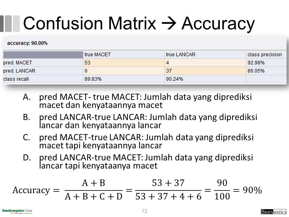 Confusion Matrix  Accuracy A.pred MACET- true MACET: Jumlah data yang diprediksi macet dan kenyataannya macet B.pred LANCAR-true LANCAR: Jumlah data