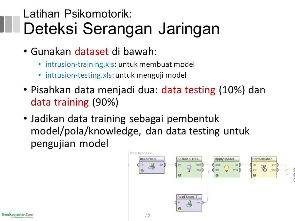Latihan Psikomotorik: Deteksi Serangan Jaringan Gunakan dataset di bawah: intrusion-training.xls: untuk membuat model intrusion-testing.xls: untuk men
