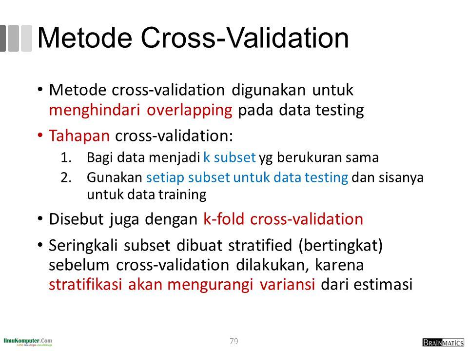 Metode Cross-Validation Metode cross-validation digunakan untuk menghindari overlapping pada data testing Tahapan cross-validation: 1.Bagi data menjad