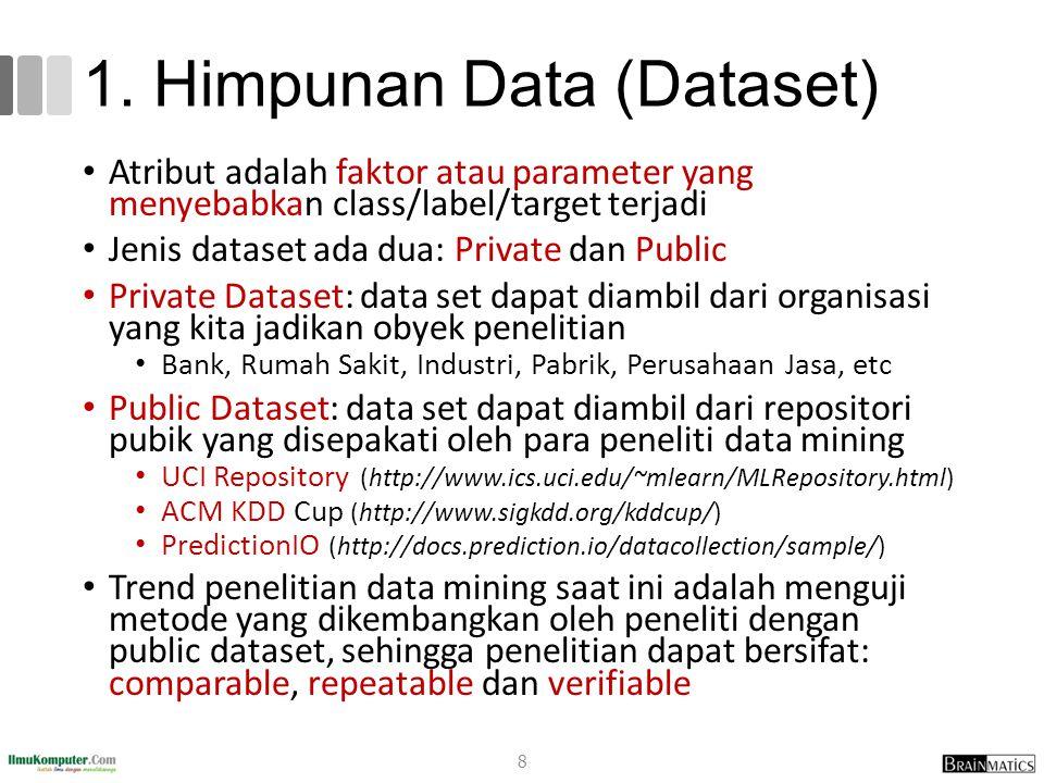 1. Himpunan Data (Dataset) Atribut adalah faktor atau parameter yang menyebabkan class/label/target terjadi Jenis dataset ada dua: Private dan Public