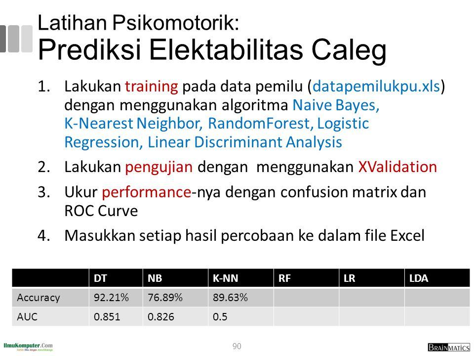 Latihan Psikomotorik: Prediksi Elektabilitas Caleg 1.Lakukan training pada data pemilu (datapemilukpu.xls) dengan menggunakan algoritma Naive Bayes, K