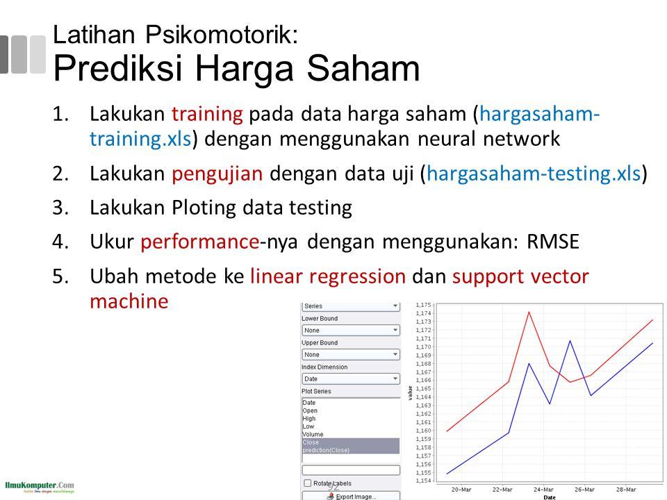Latihan Psikomotorik: Prediksi Harga Saham 1.Lakukan training pada data harga saham (hargasaham- training.xls) dengan menggunakan neural network 2.Lak