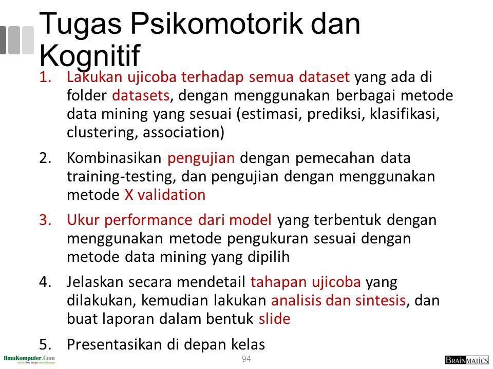 Tugas Psikomotorik dan Kognitif 1.Lakukan ujicoba terhadap semua dataset yang ada di folder datasets, dengan menggunakan berbagai metode data mining y