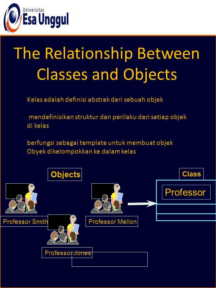 The Relationship Between Classes and Objects Kelas adalah definisi abstrak dari sebuah objek mendefinisikan struktur dan perilaku dari setiap objek di