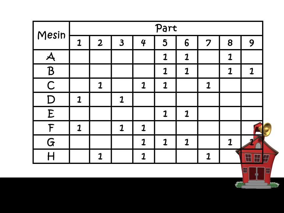 Mesin Part 123456789 A 11 1 B 11 11 C 1 11 1 D1 1 E 11 F1 11 G 111 11 H 1 1 1