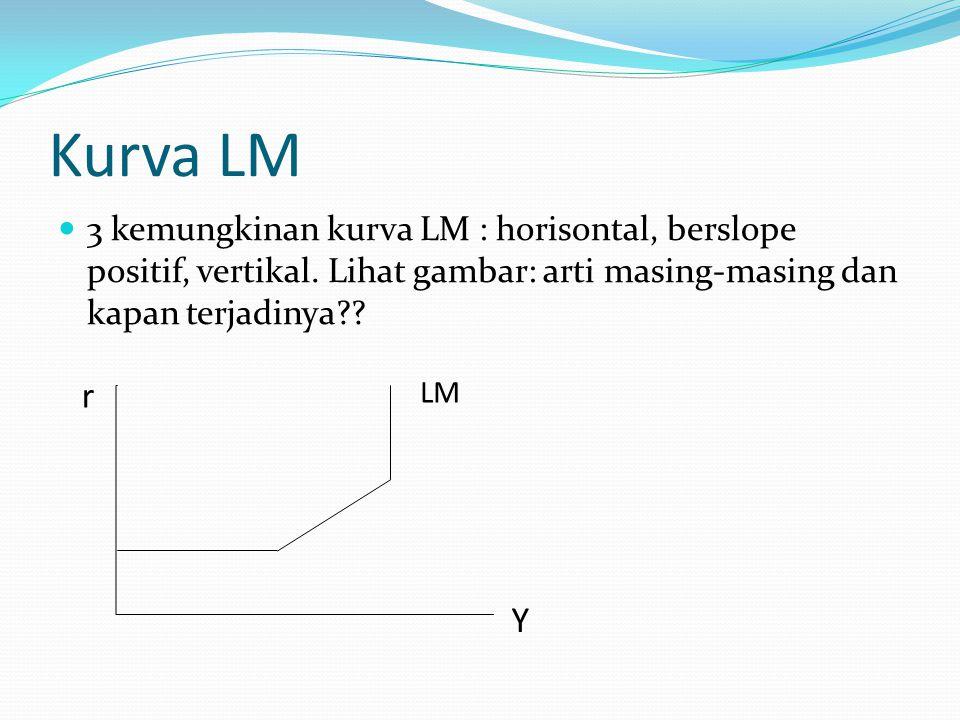 Kurva LM 3 kemungkinan kurva LM : horisontal, berslope positif, vertikal. Lihat gambar: arti masing-masing dan kapan terjadinya?? r Y LM