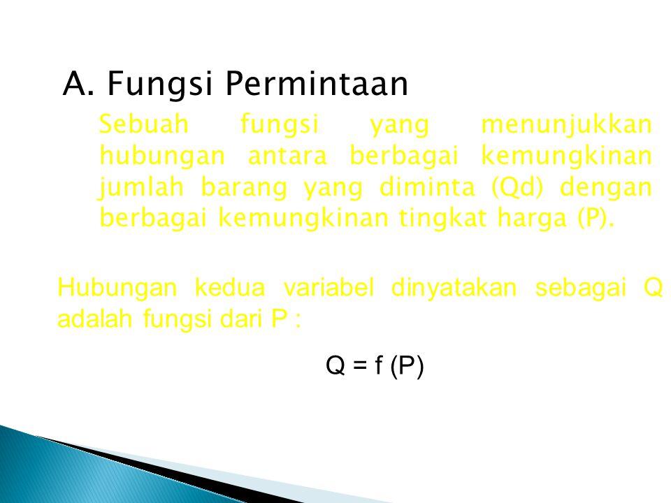 A. Fungsi Permintaan Sebuah fungsi yang menunjukkan hubungan antara berbagai kemungkinan jumlah barang yang diminta (Qd) dengan berbagai kemungkinan t