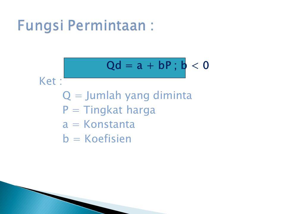 Qd = a + bP ; b < 0 Ket : Q = Jumlah yang diminta P = Tingkat harga a = Konstanta b = Koefisien
