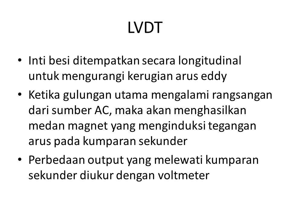 LVDT Inti besi ditempatkan secara longitudinal untuk mengurangi kerugian arus eddy Ketika gulungan utama mengalami rangsangan dari sumber AC, maka aka