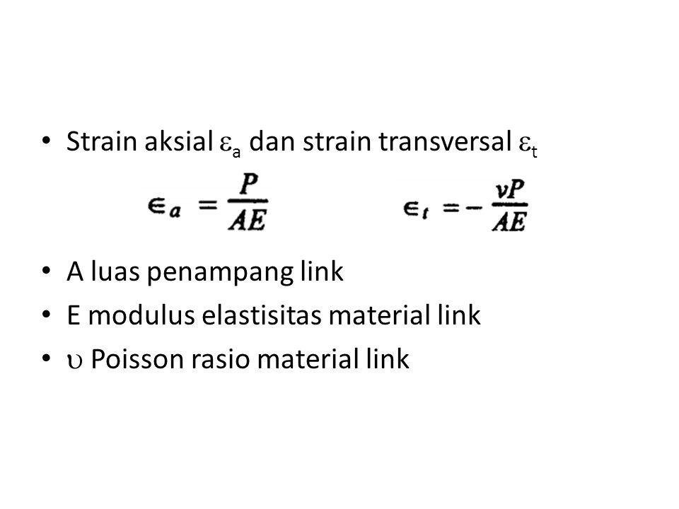 Strain aksial  a dan strain transversal  t A luas penampang link E modulus elastisitas material link  Poisson rasio material link