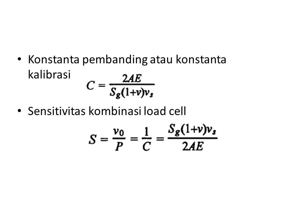 Konstanta pembanding atau konstanta kalibrasi Sensitivitas kombinasi load cell