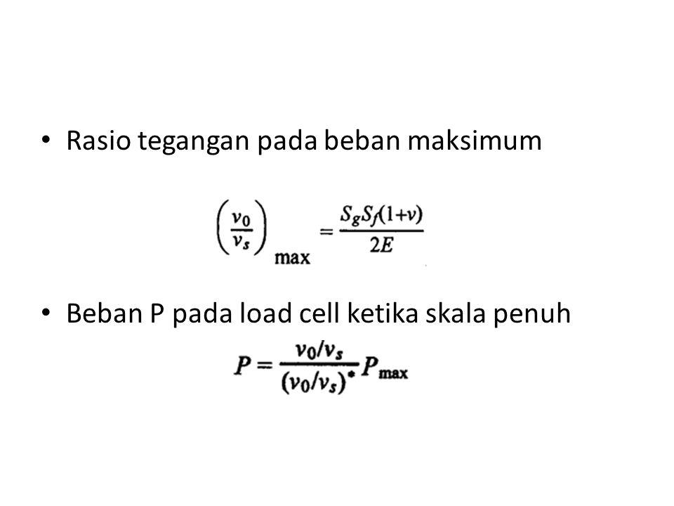 Rasio tegangan pada beban maksimum Beban P pada load cell ketika skala penuh