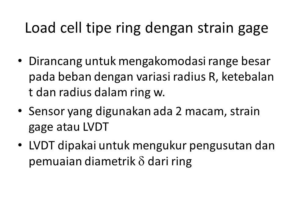 Load cell tipe ring dengan strain gage Dirancang untuk mengakomodasi range besar pada beban dengan variasi radius R, ketebalan t dan radius dalam ring