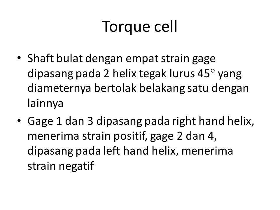 Torque cell Shaft bulat dengan empat strain gage dipasang pada 2 helix tegak lurus 45  yang diameternya bertolak belakang satu dengan lainnya Gage 1