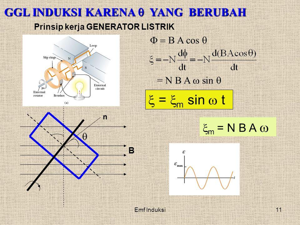 Emf Induksi11 GGL INDUKSI KARENA  YANG BERUBAH Prinsip kerja GENERATOR LISTRIK n  B  B A cos  = N B A  sin   =  m sin  t  m = N B A 