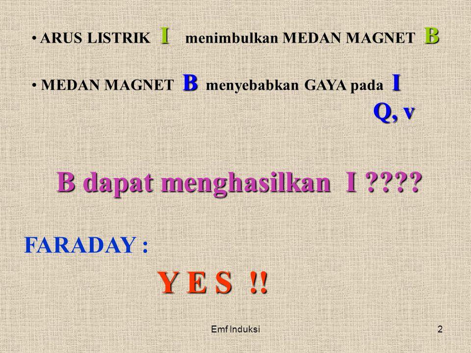 2 I B ARUS LISTRIK I menimbulkan MEDAN MAGNET B BI MEDAN MAGNET B menyebabkan GAYA pada I Q, v B dapat menghasilkan I ???? FARADAY : Y E S !!