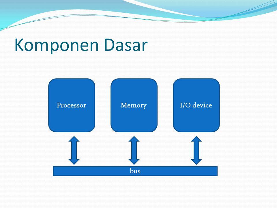 Komponen Dasar ProcessorMemoryI/O device bus