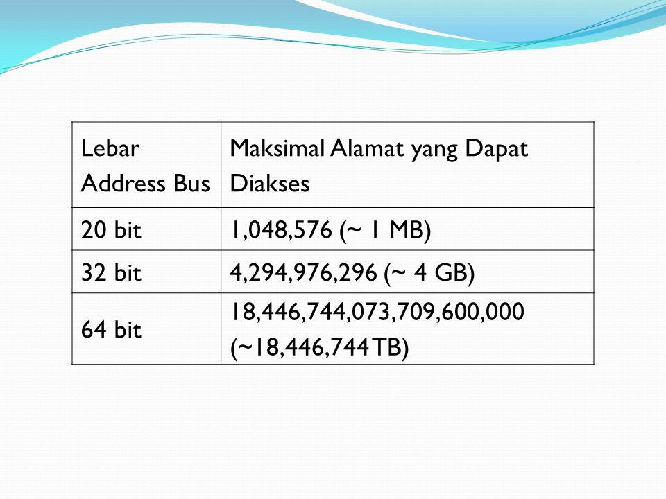 Lebar Address Bus Maksimal Alamat yang Dapat Diakses 20 bit1,048,576 (~ 1 MB) 32 bit4,294,976,296 (~ 4 GB) 64 bit 18,446,744,073,709,600,000 (~18,446,