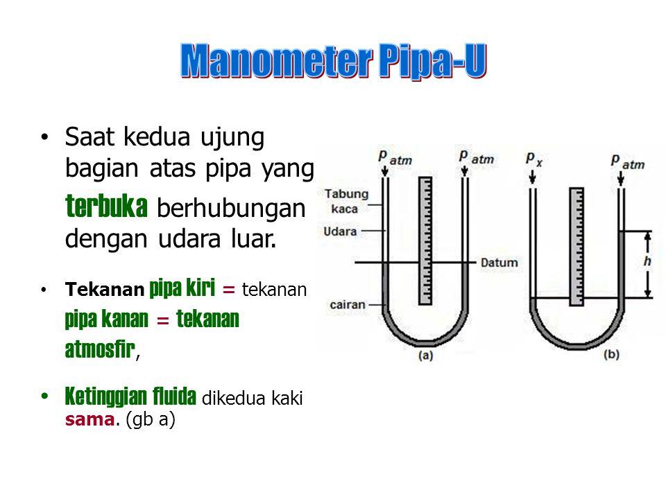 Saat kedua ujung bagian atas pipa yang terbuka berhubungan dengan udara luar. Tekanan pipa kiri = tekanan pipa kanan = tekanan atmosfir, Ketinggian fl
