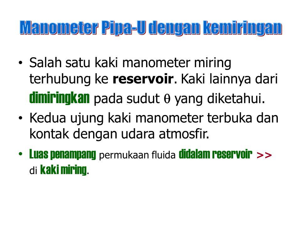Salah satu kaki manometer miring terhubung ke reservoir. Kaki lainnya dari dimiringkan pada sudut  yang diketahui. Kedua ujung kaki manometer terbuka